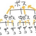 ぼくが失敗したお金の稼ぎ方ベスト4!!
